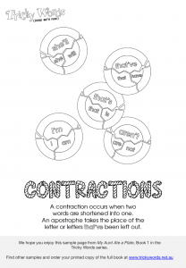 Contractions plates